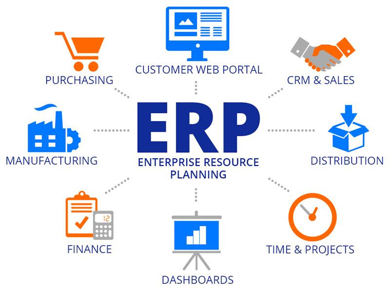 Comment choisir le bon ERP ?